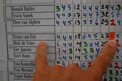 15.08.15.Clubkampioenschappen-108