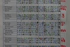 15.08.15.Clubkampioenschappen-110