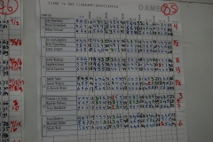 15.08.15.Clubkampioenschappen-111